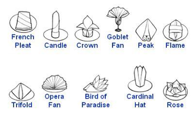 Types of folded napkins