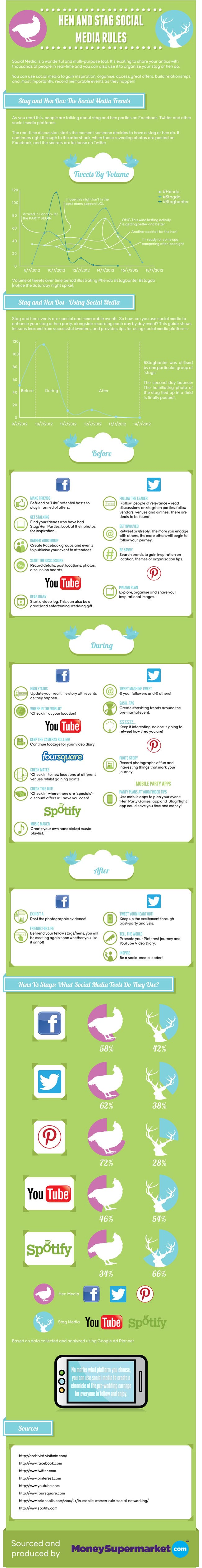 Hen-and-Stag-Social-Media-Rules-infographic