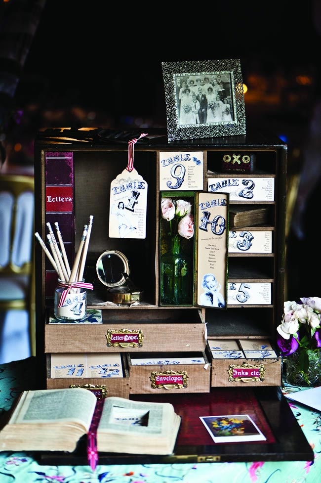 Dcor Ideas For The Hottest New Wedding Themes Of 2014