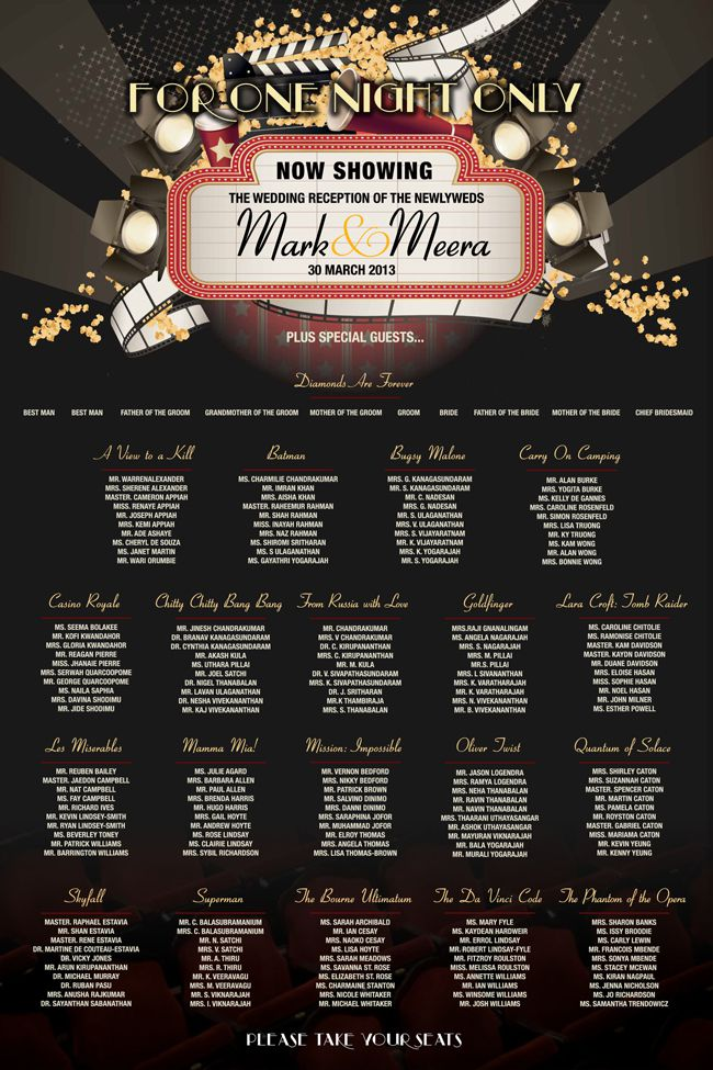 7-must-see-table-plan-ideas-to-match-2014s-top-wedding-themes-4.-Movies_Tableplan