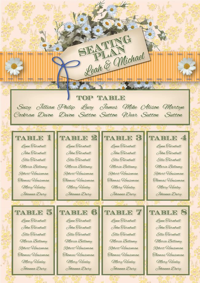 Vintage Daisy Table Plan - 20 Amazing Table Plans to Suit Your Wedding Theme