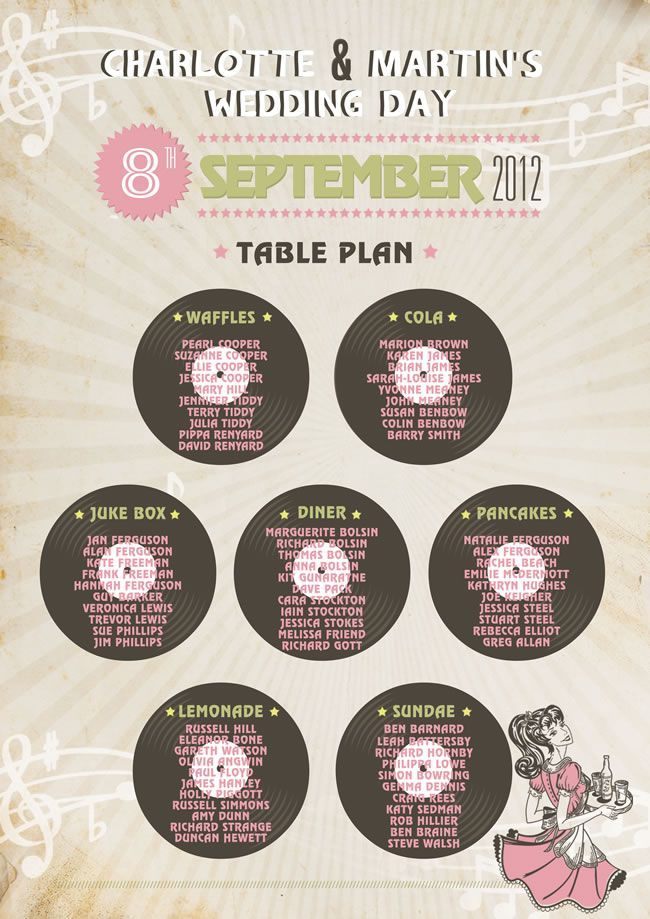 Vinyl Records - Table plans to suit your wedding theme