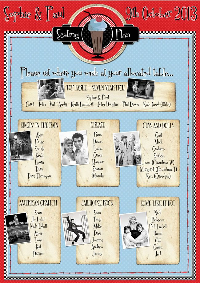 Vintage rock and roll 60s Table plans to suit your wedding theme