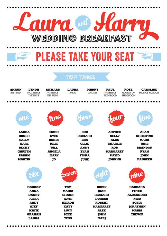 Retro Wedding Breakfast - Table plans to suit your wedding theme