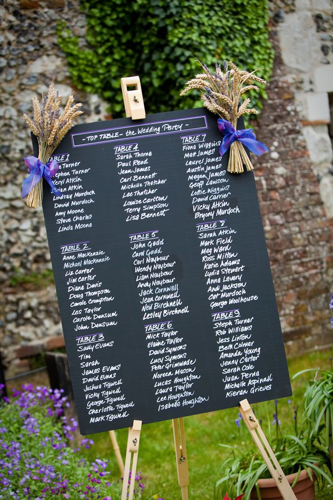 wedding-gateway-budget-tips-by CeCe www.berkshireweddingsupplier.co.uk (pic 14)
