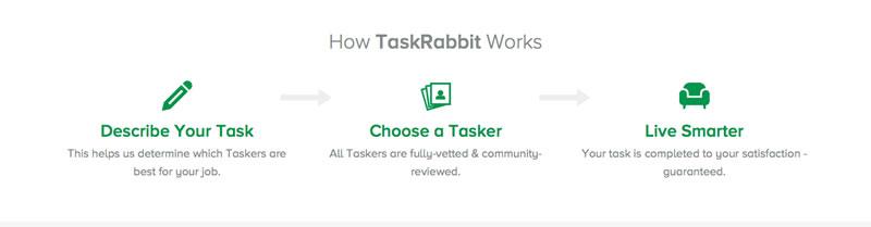 taskrabbit-page