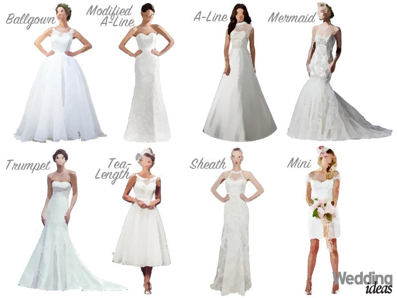 a lesson in wedding dress silhouettes wedding ideas magazine