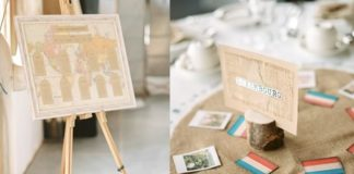 Calling all globe trotting and travel loving couples. this is the wedding theme for you! Add the vintage travel theme to your decor, stationery and more...