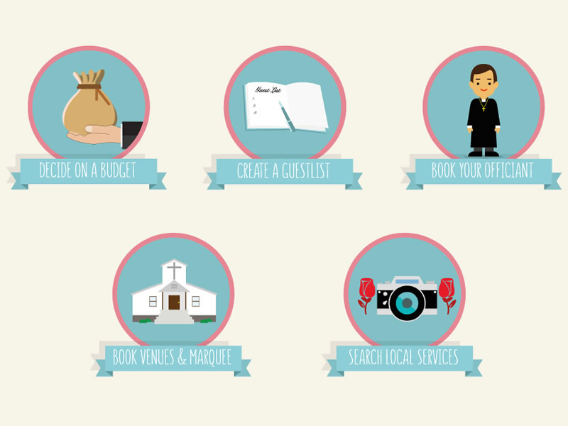 The ultimate wedding planning checklist: Sixteen months to go...