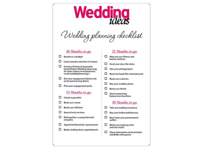 The Ultimate Wedding Planning Checklist Wedding Ideas Magazine