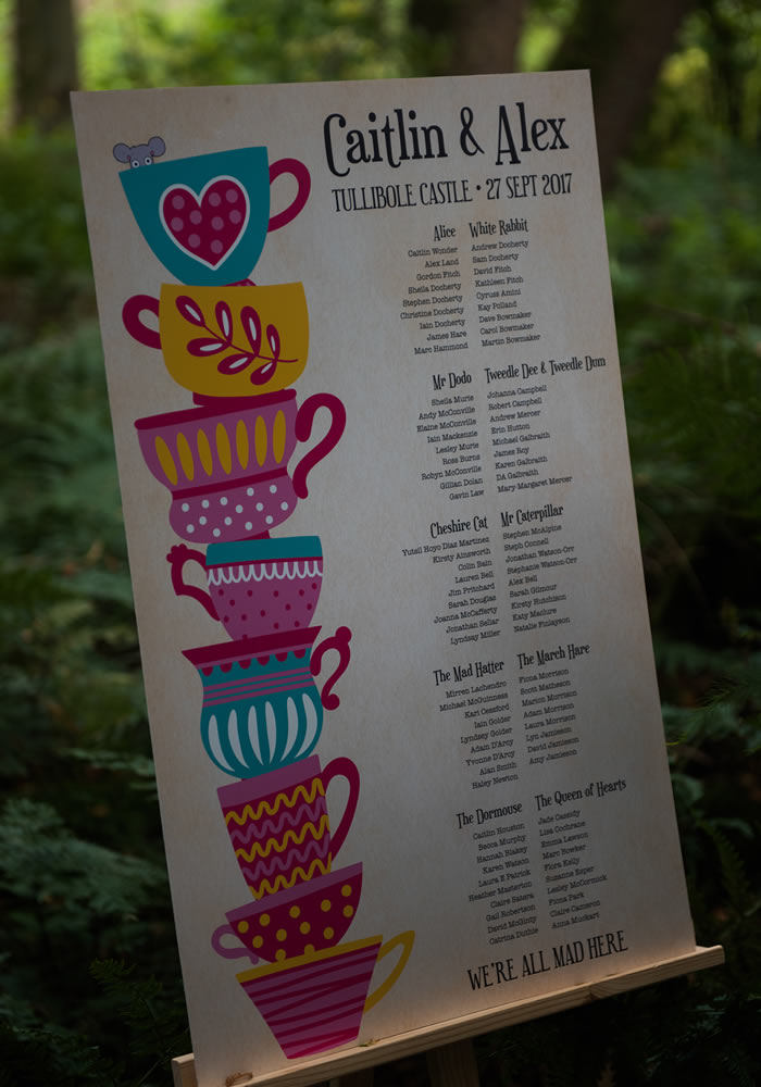 Contemporary Wonderland: How to create Vintage Outdoor Wedding Theme