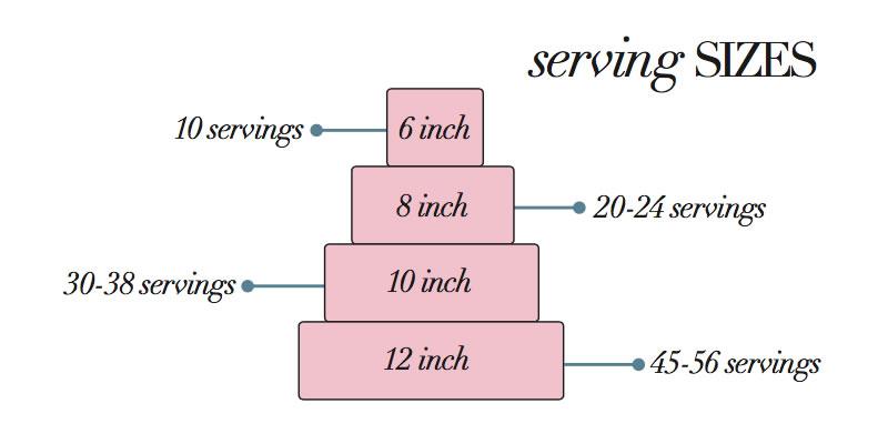 wedding-cake-serving-sizes