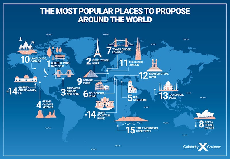 world map most popular places to propose around the world
