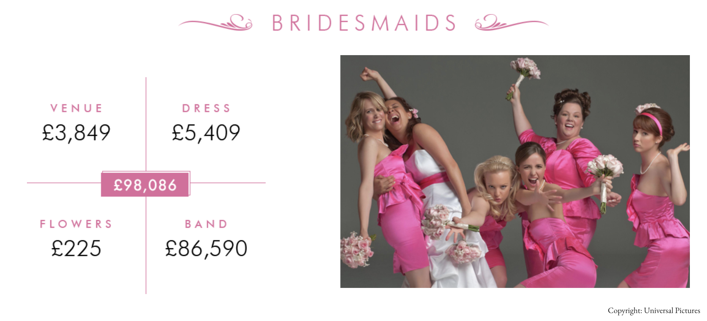 bridesmaids movie wedding