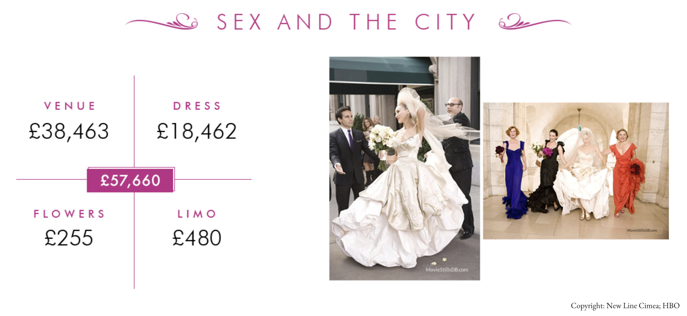 sex and the city movie wedding